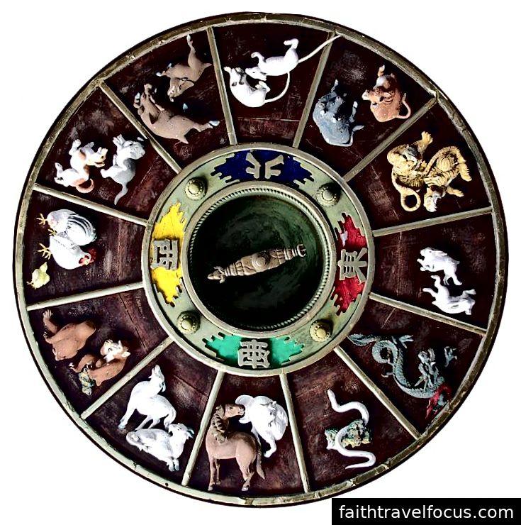 Cung hoàng đạo năm mới của Trung Quốc (tín dụng: Jakub Hałun)